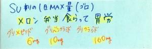 SU剤の1日MAX量のゴロ
