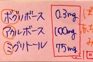 α-GIの制限用量