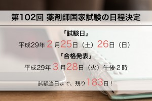 第102回薬剤師国家試験日程.001