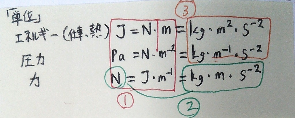 単位 換算 圧力 圧力の換算|単位換算|計算サイト