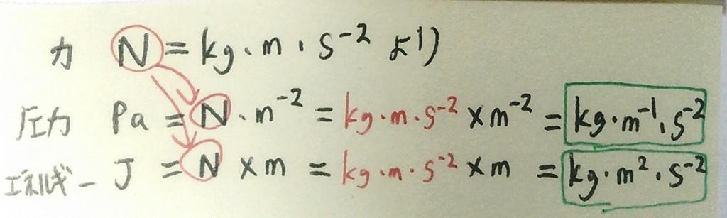 pa(パスカル)、J(ジュール)、N(ニュートン)をSI基本単位の換算方法